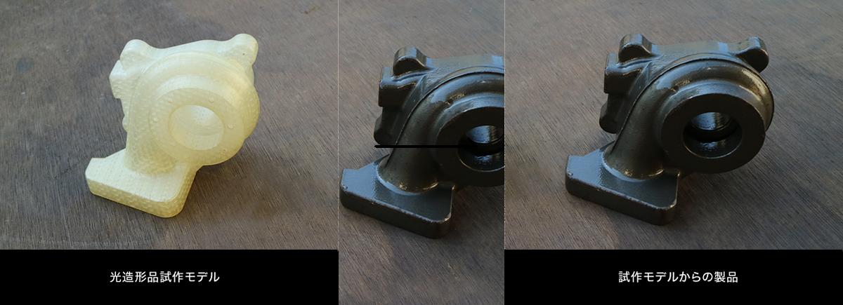 光造形品試作モデル → 試作モデルからの製品